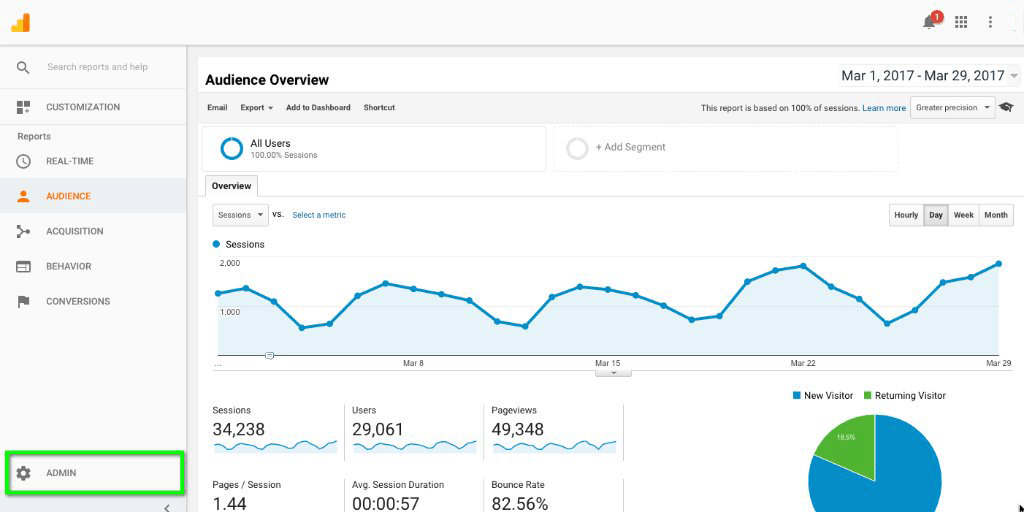Google Analytics Tour